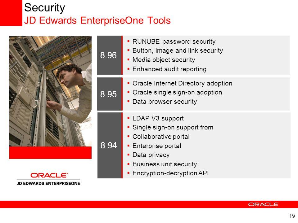 19 Security JD Edwards EnterpriseOne Tools 8.94  LDAP V3 support  Single sign-on support from  Collaborative portal  Enterprise portal  Data priv