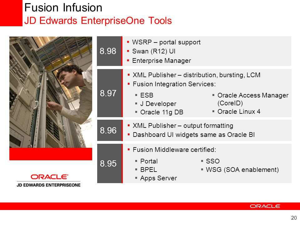 20 Fusion Infusion JD Edwards EnterpriseOne Tools 8.95  Fusion Middleware certified:  Portal  BPEL  Apps Server  SSO  WSG (SOA enablement) 8.96