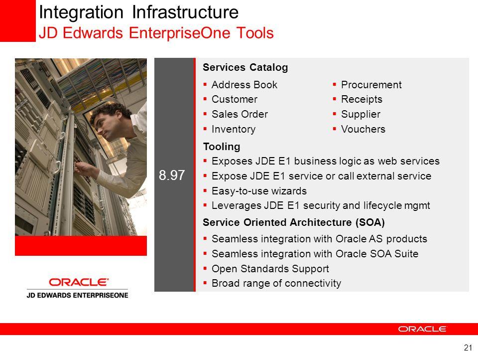 21 Integration Infrastructure JD Edwards EnterpriseOne Tools 8.97 Services Catalog  Address Book  Customer  Sales Order  Inventory  Procurement 