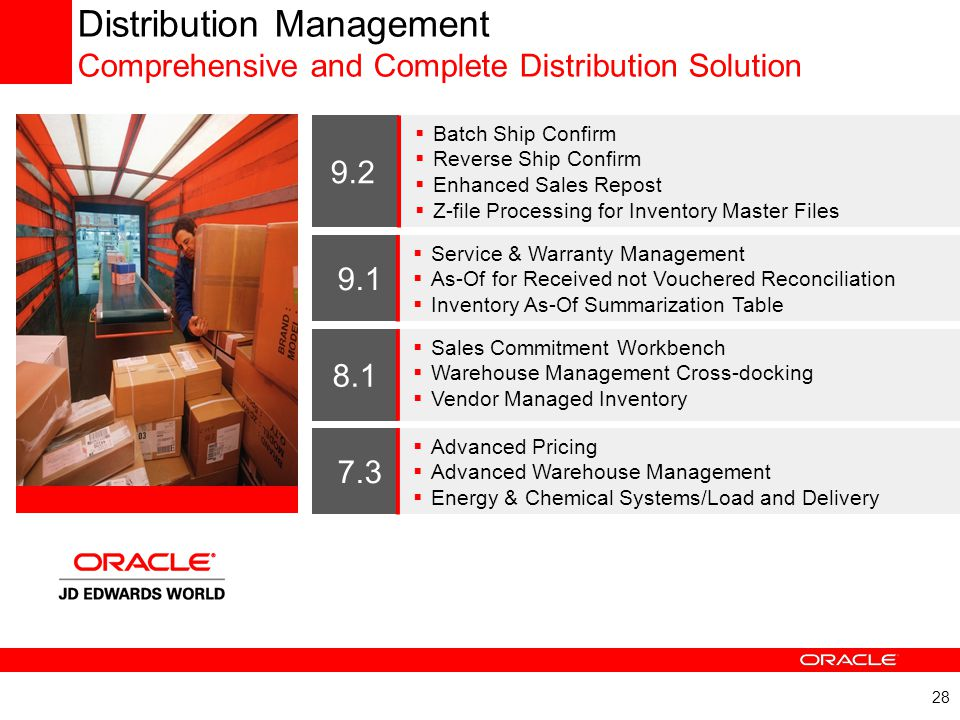 28 Distribution Management Comprehensive and Complete Distribution Solution 7.3  Advanced Pricing  Advanced Warehouse Management  Energy & Chemical