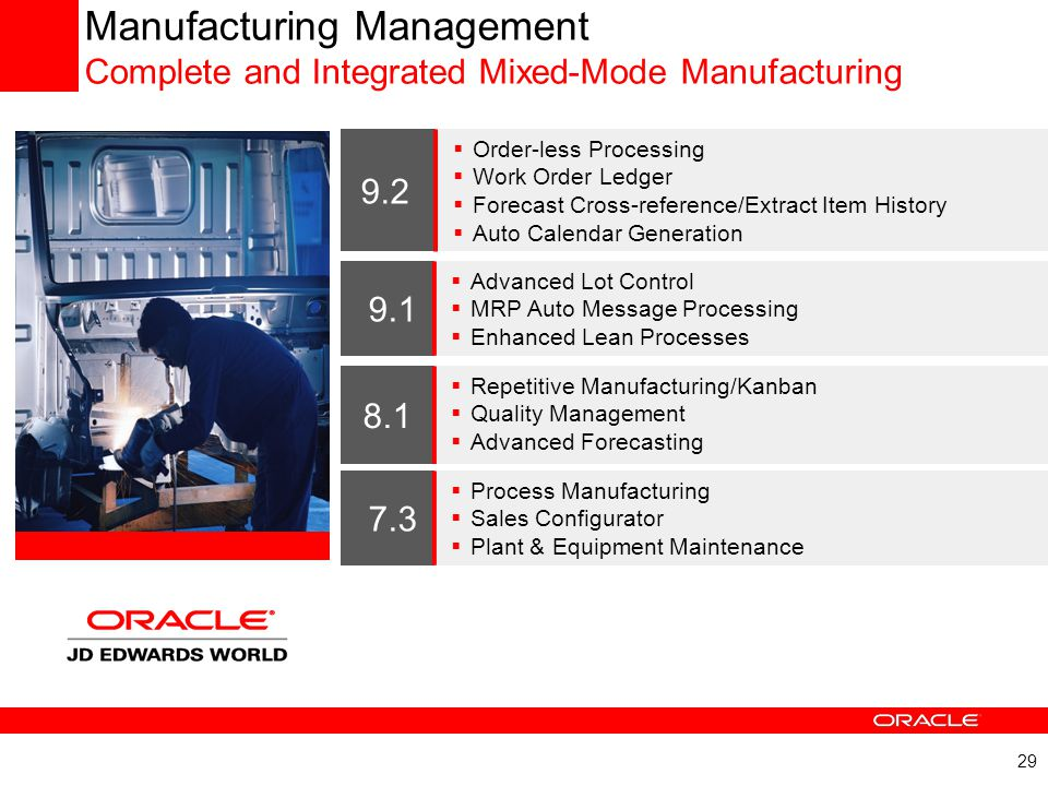 29 Manufacturing Management Complete and Integrated Mixed-Mode Manufacturing 7.3  Process Manufacturing  Sales Configurator  Plant & Equipment Main
