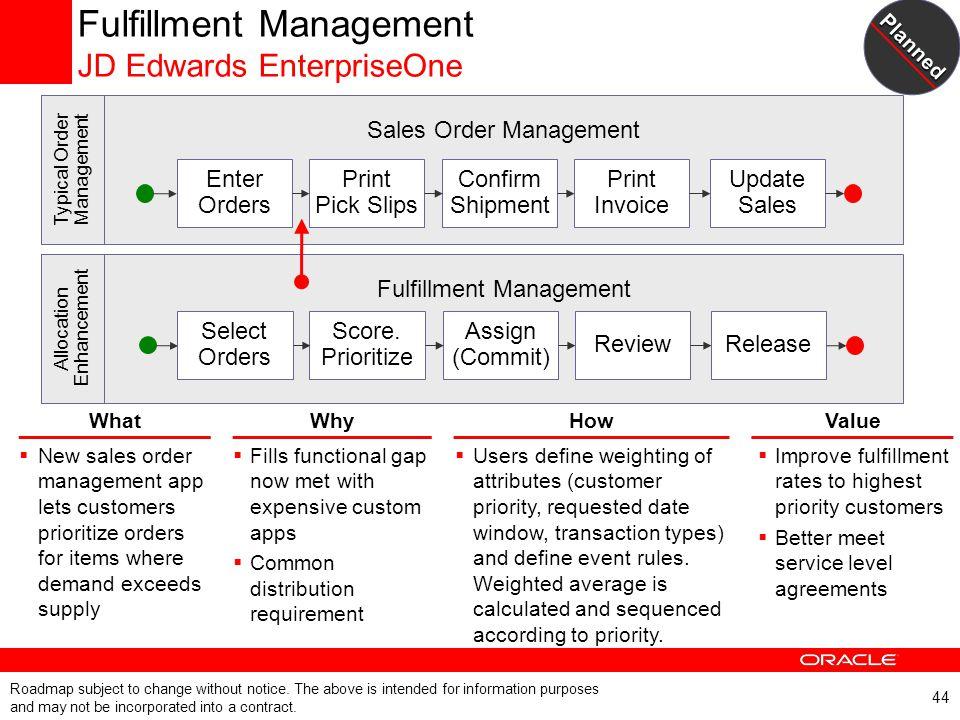 44 Sales Order Management Enter Orders Print Pick Slips Confirm Shipment Print Invoice Update Sales Typical Order Management Fulfillment Management JD
