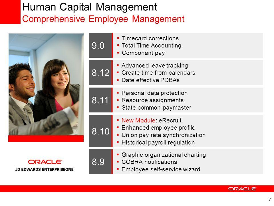 7 Human Capital Management Comprehensive Employee Management 8.9  Graphic organizational charting  COBRA notifications  Employee self-service wizar