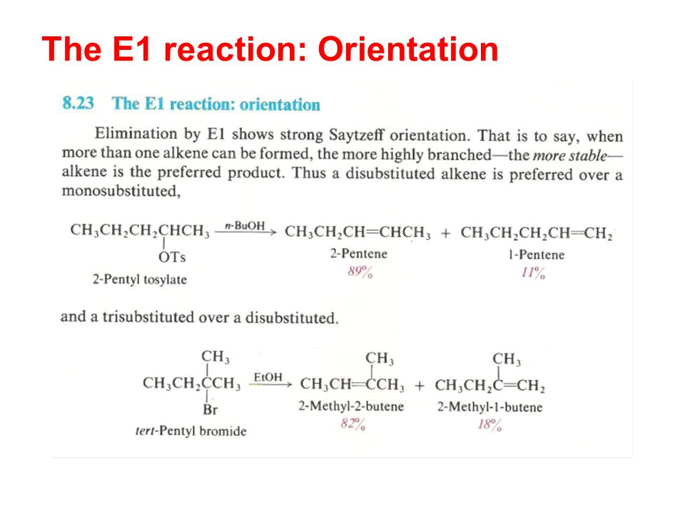 The E1 reaction: Orientation