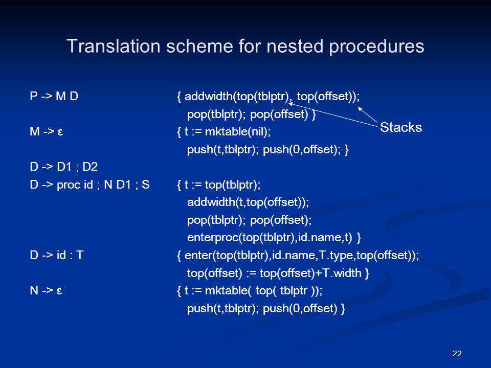 22 Translation scheme for nested procedures P -> M D { addwidth(top(tblptr), top(offset)); pop(tblptr); pop(offset) } M -> ε { t := mktable(nil); push(t,tblptr); push(0,offset); } D -> D1 ; D2 D -> proc id ; N D1 ; S { t := top(tblptr); addwidth(t,top(offset)); pop(tblptr); pop(offset); enterproc(top(tblptr),id.name,t) } D -> id : T { enter(top(tblptr),id.name,T.type,top(offset)); top(offset) := top(offset)+T.width } N -> ε { t := mktable( top( tblptr )); push(t,tblptr); push(0,offset) } Stacks