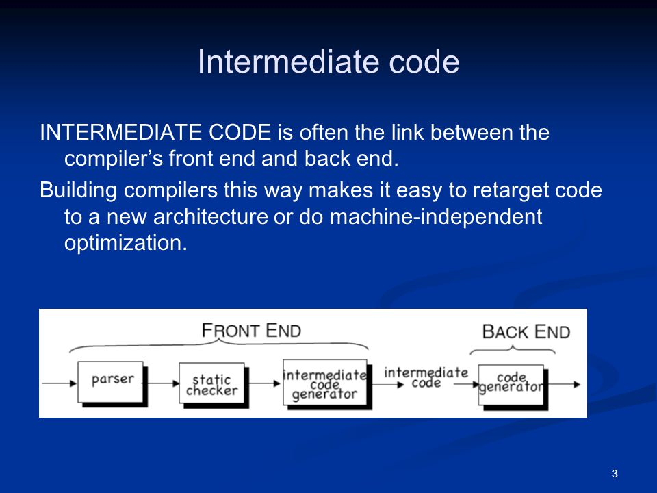 3 Intermediate code INTERMEDIATE CODE is often the link between the compiler's front end and back end.