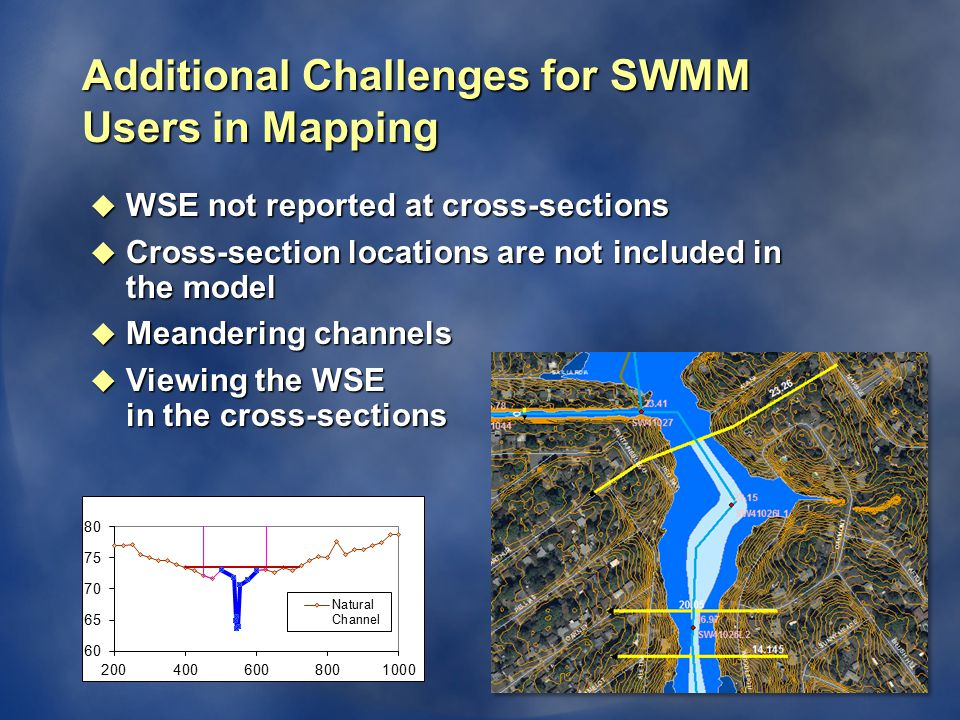 Additional Challenges for SWMM Users in Mapping u WSE not reported at cross-sections u Cross-section locations are not included in the model u Meandering channels u Viewing the WSE in the cross-sections