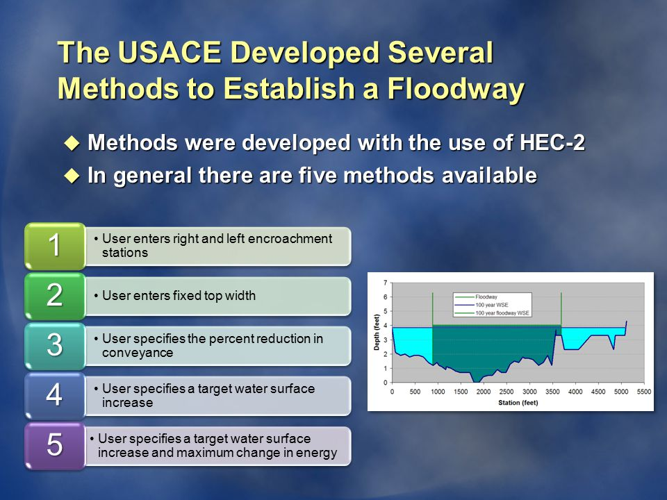 The USACE Developed Several Methods to Establish a Floodway u Methods were developed with the use of HEC-2 u In general there are five methods available User enters right and left encroachment stations 1 User enters fixed top width 2 User specifies the percent reduction in conveyance 3 User specifies a target water surface increase 4 User specifies a target water surface increase and maximum change in energy 5