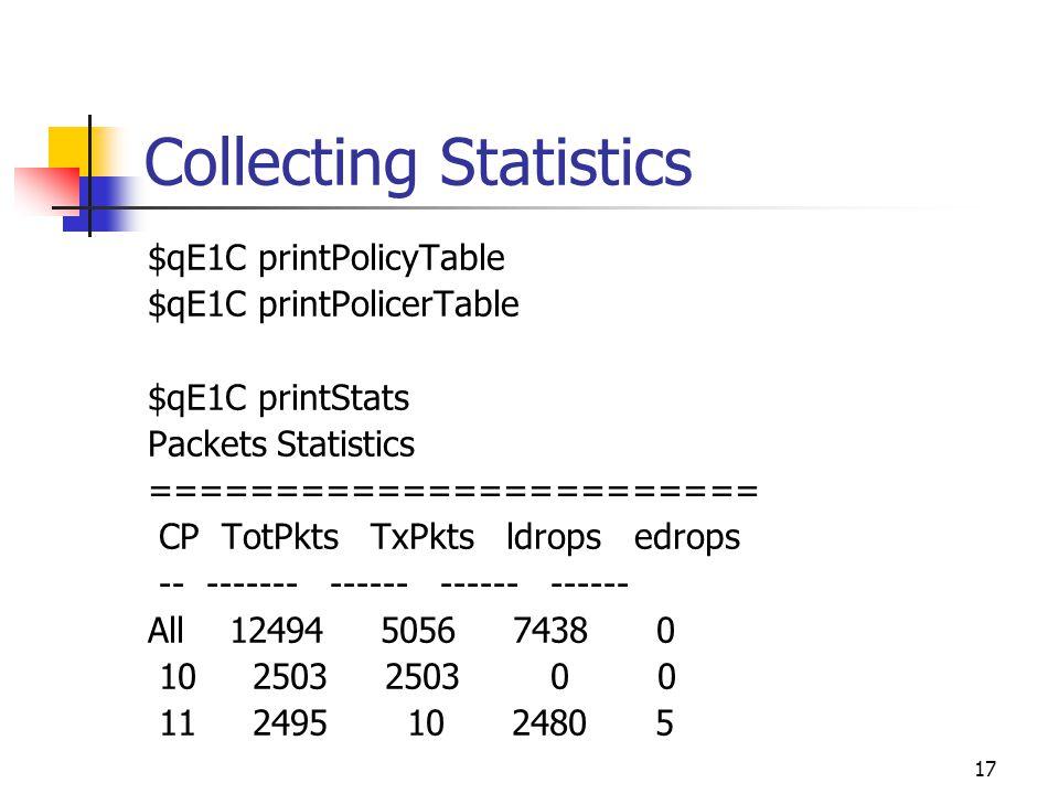 17 Collecting Statistics $qE1C printPolicyTable $qE1C printPolicerTable $qE1C printStats Packets Statistics ======================== CP TotPkts TxPkts ldrops edrops -- ------- ------ ------ ------ All 12494 5056 7438 0 10 2503 2503 0 0 11 2495 10 2480 5