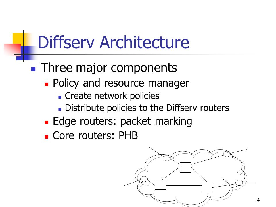 4 Diffserv Architecture Three major components Policy and resource manager Create network policies Distribute policies to the Diffserv routers Edge routers: packet marking Core routers: PHB