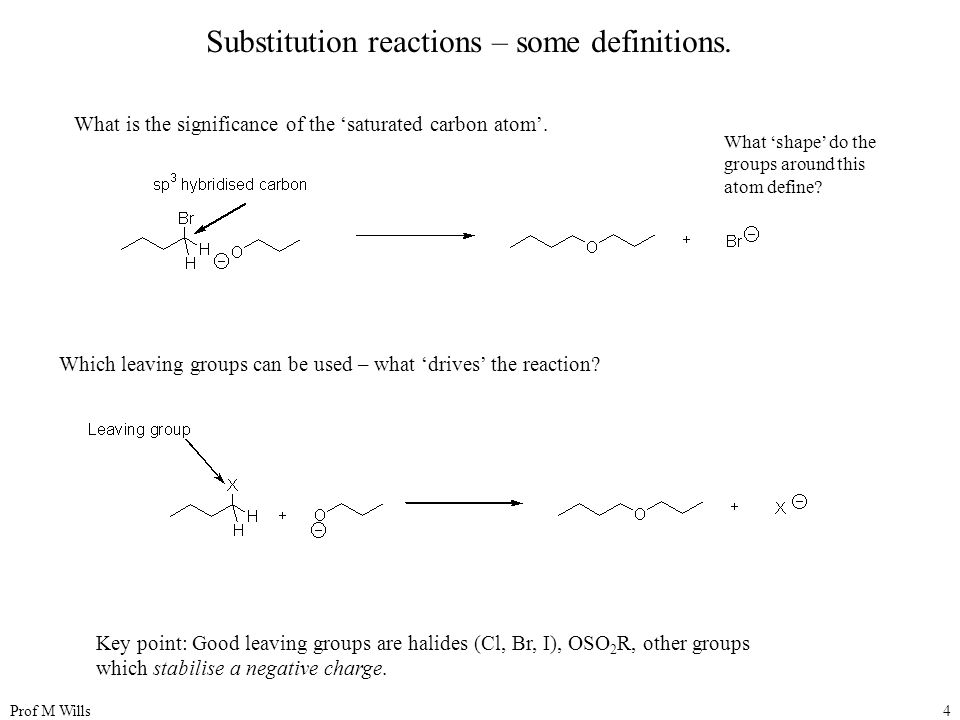 Prof M Wills4 Substitution reactions – some definitions.