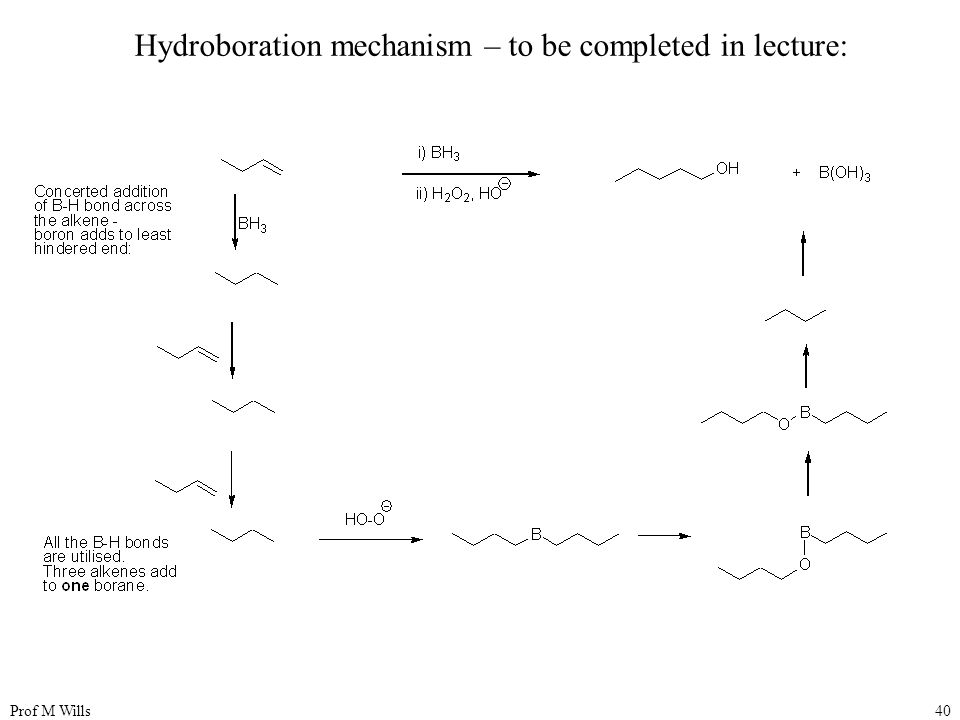 Prof M Wills40 Hydroboration mechanism – to be completed in lecture: