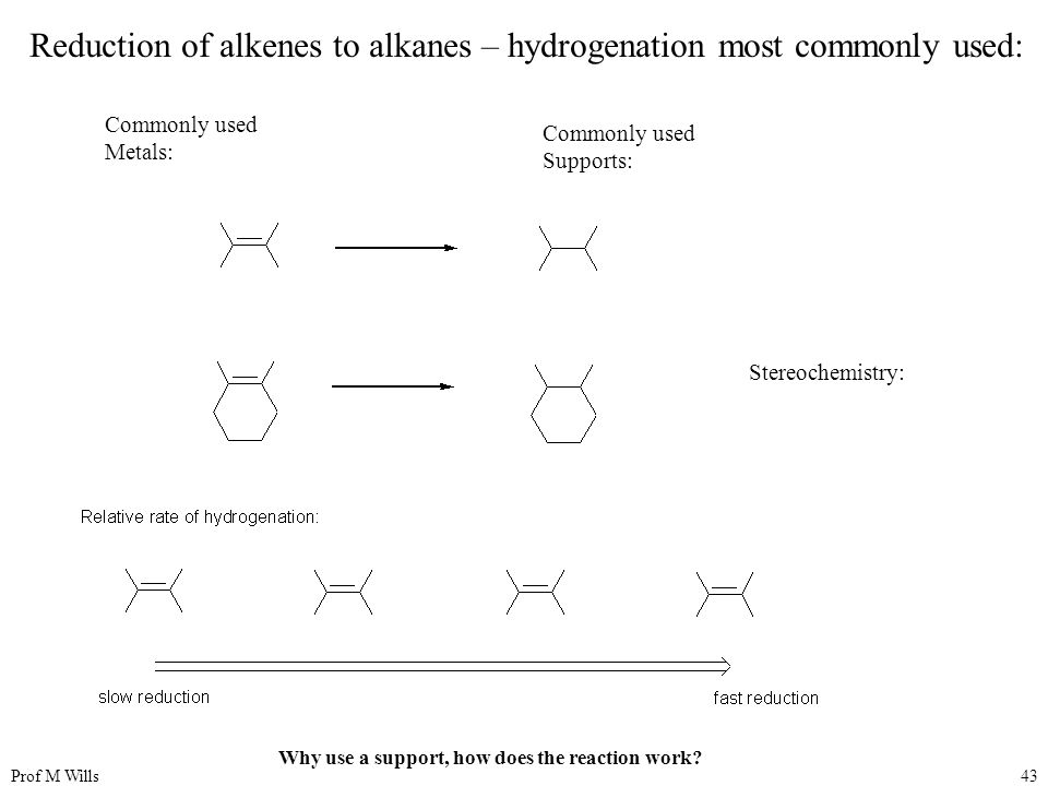 Prof M Wills43 Reduction of alkenes to alkanes – hydrogenation most commonly used: Commonly used Metals: Commonly used Supports: Stereochemistry: Why use a support, how does the reaction work