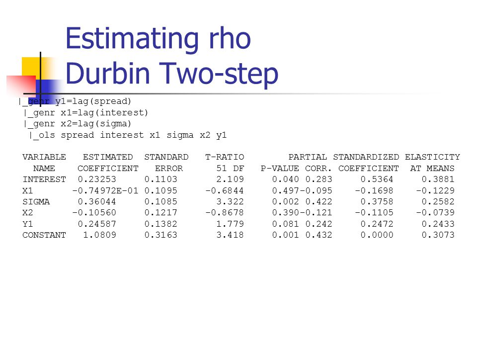 Estimating rho Durbin Two-step |_genr y1=lag(spread) |_genr x1=lag(interest) |_genr x2=lag(sigma) |_ols spread interest x1 sigma x2 y1 VARIABLE ESTIMATED STANDARD T-RATIO PARTIAL STANDARDIZED ELASTICITY NAME COEFFICIENT ERROR 51 DF P-VALUE CORR.