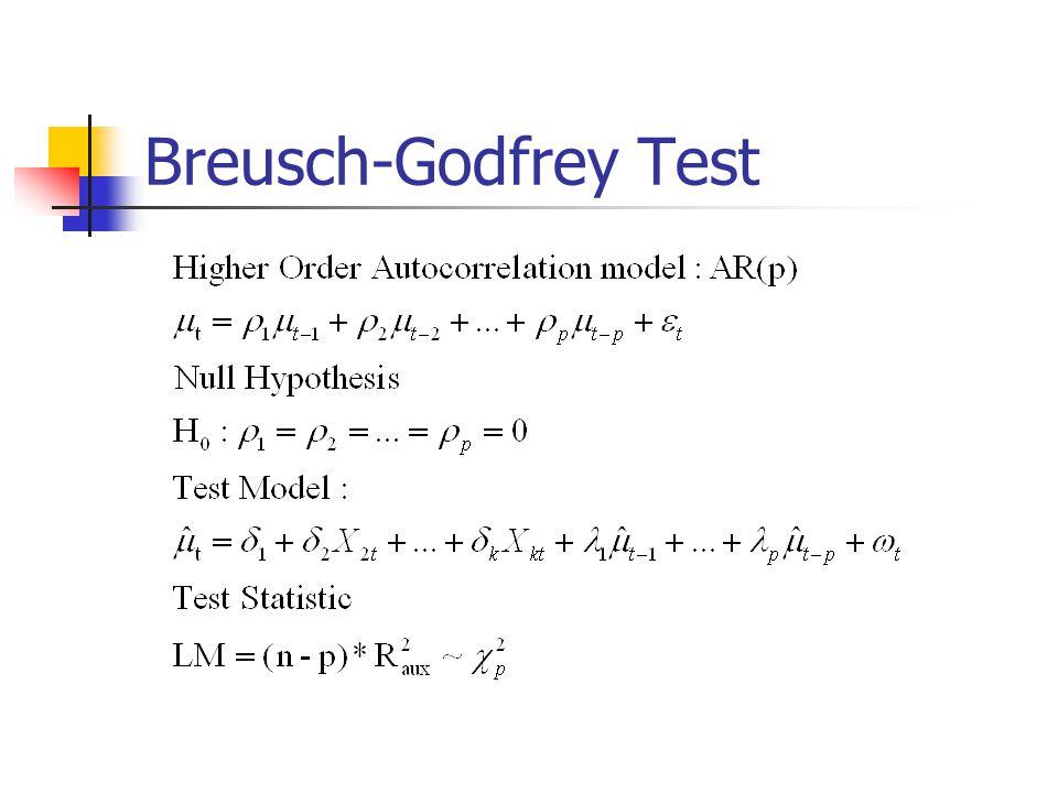 Breusch-Godfrey Test