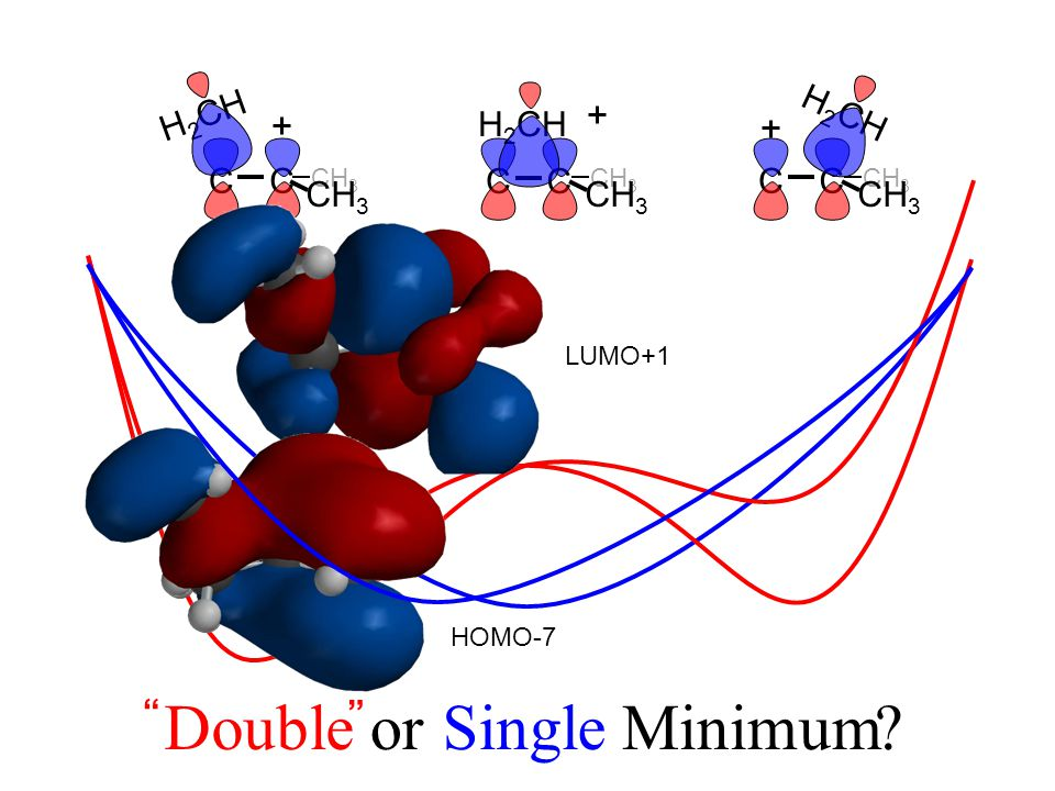 CH 3 CCCCCC H 2 CH Doubleor MinimumSingle LUMO+1 HOMO-7