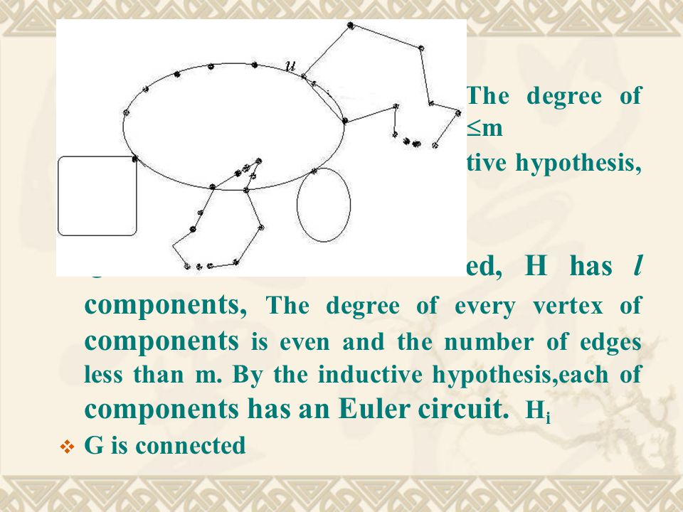  If G=C, the result holds  If E(G)-E(C) , Let H=G-C, The degree of every vertex of H is even and e(H)  m  ① If H is connected, by the inductive hypothesis, H has an Euler circuit C 1 ,  C=(v 0, v 1,…,v k-1, v 0 )  ② When H is not connected, H has l components, The degree of every vertex of components is even and the number of edges less than m.