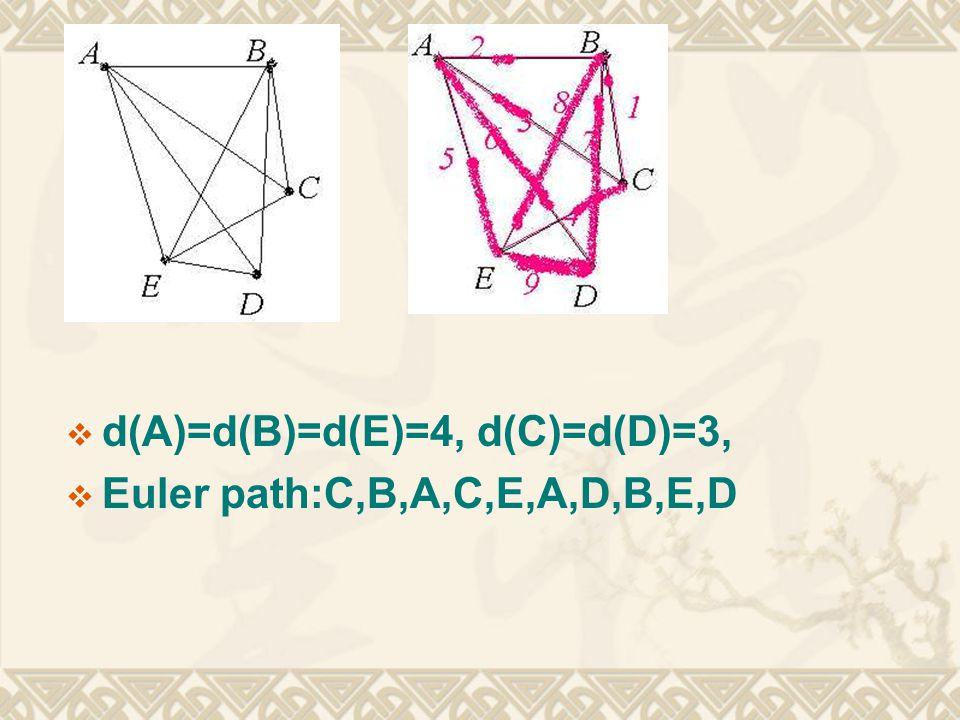  d(A)=d(B)=d(E)=4, d(C)=d(D)=3,  Euler path:C,B,A,C,E,A,D,B,E,D