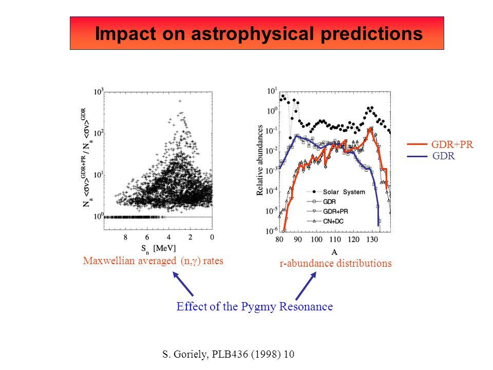 Température dans les noyaux Transition de phase superfluide Noyaux exotiques chauds : pairing+continuum+température E.