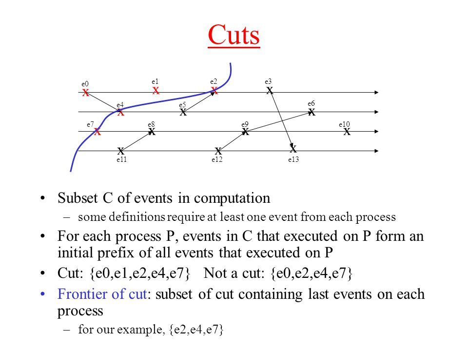 Equivalent definition of cut Subset C of events in computation If e'  C, and e  e', and e and e' executed on same process, then e  C.