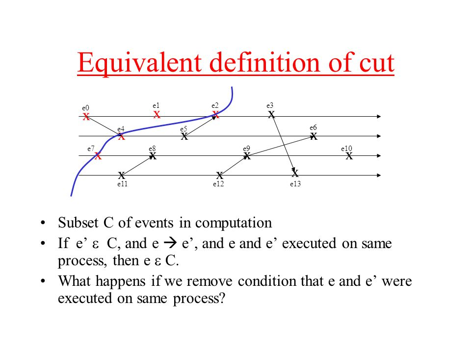 Equivalent definition of cut Subset C of events in computation If e'  C, and e  e', and e and e' executed on same process, then e  C.