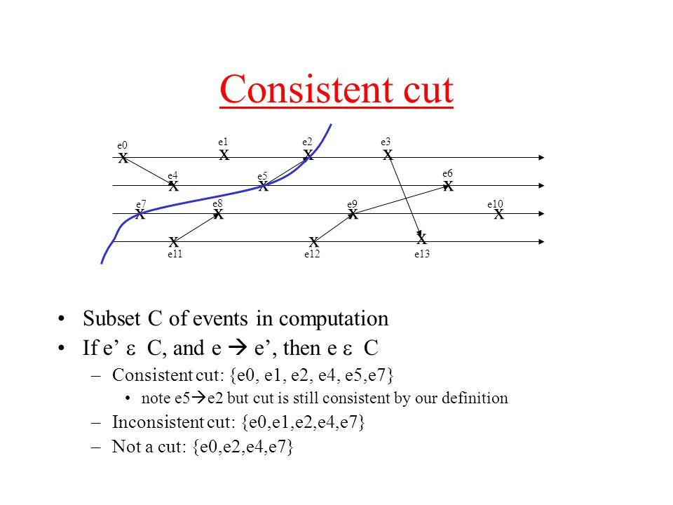 Consistent cut Subset C of events in computation If e'  C, and e  e', then e  C –Consistent cut: {e0, e1, e2, e4, e5,e7} note e5  e2 but cut is still consistent by our definition –Inconsistent cut: {e0,e1,e2,e4,e7} –Not a cut: {e0,e2,e4,e7} x xxx xxx xxxx xx x e0 e1e2e3 e4 e5 e6 e7 e8 e9e10 e11e12e13