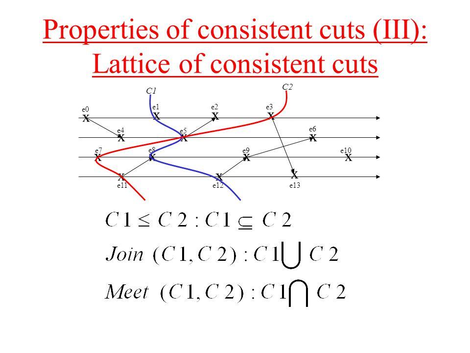 Properties of consistent cuts (III): Lattice of consistent cuts x xxx xxx xxxx xx x e0 e1e2e3 e4 e5 e6 e7 e8 e9e10 e11e12e13 C1 C2