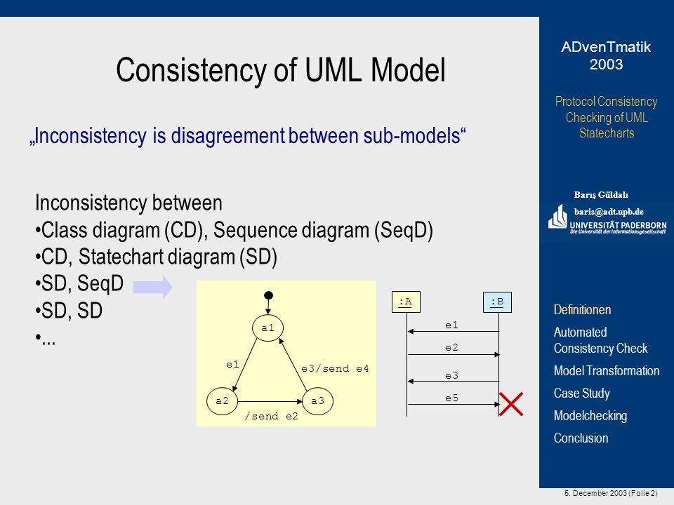 5. December 2003 (Folie 2) Protocol Consistency Checking of UML Statecharts Barış Güldalı baris@adt.upb.de ADvenTmatik 2003 Definitionen Automated Con