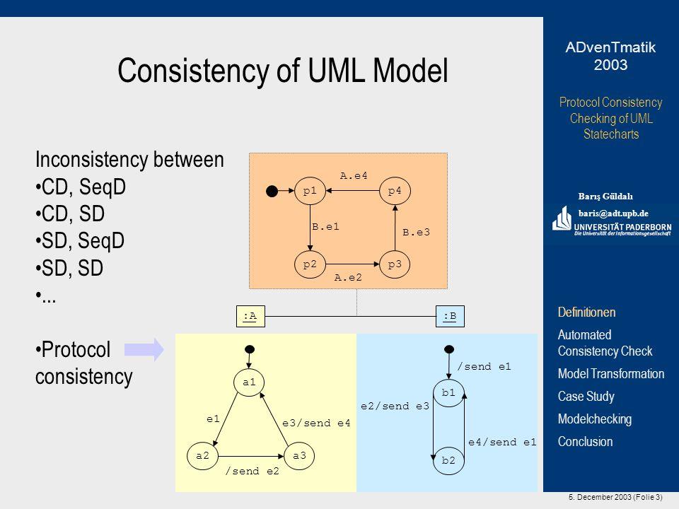 5. December 2003 (Folie 3) Protocol Consistency Checking of UML Statecharts Barış Güldalı baris@adt.upb.de ADvenTmatik 2003 Definitionen Automated Con