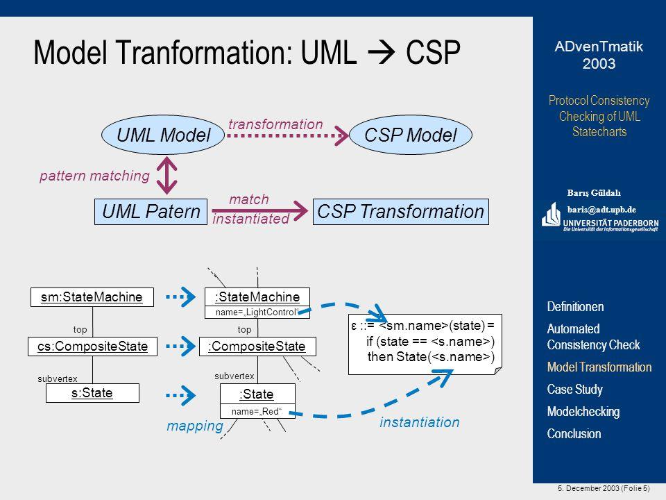 5. December 2003 (Folie 5) Protocol Consistency Checking of UML Statecharts Barış Güldalı baris@adt.upb.de ADvenTmatik 2003 Definitionen Automated Con