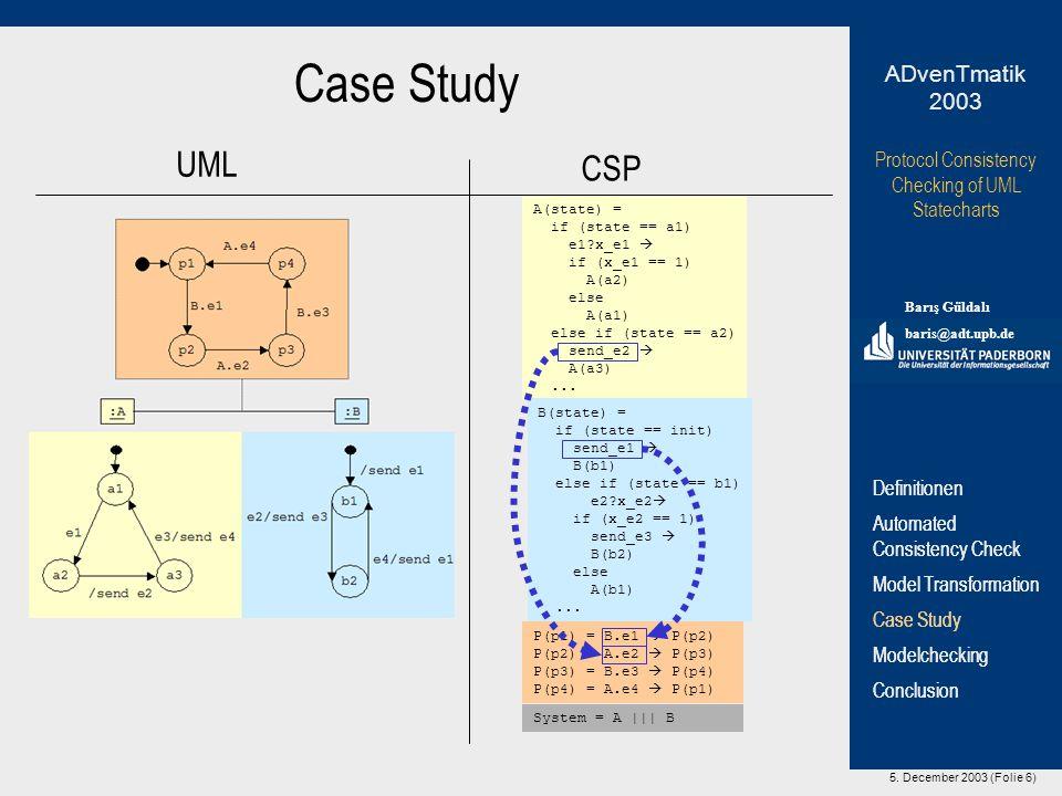 5. December 2003 (Folie 6) Protocol Consistency Checking of UML Statecharts Barış Güldalı baris@adt.upb.de ADvenTmatik 2003 Definitionen Automated Con