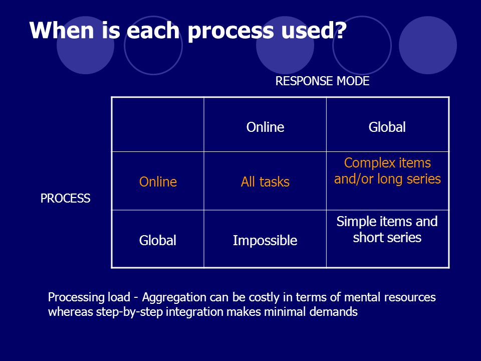 When is each process used.