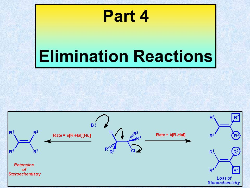 Exercise 2: Elimination Reactions Rationalise the following