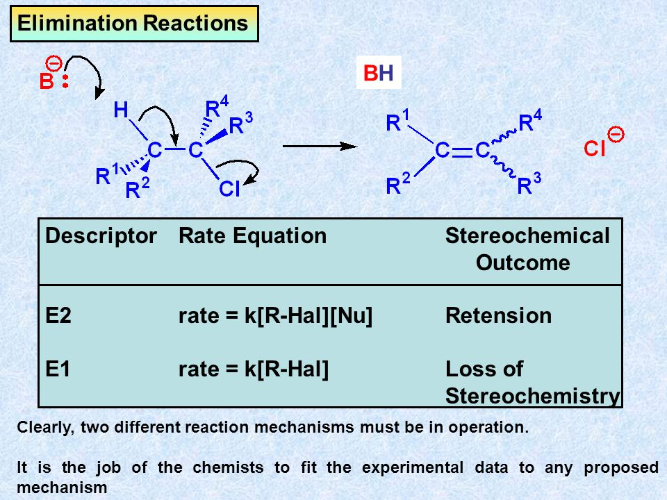 Elimination Reactions DescriptorRate EquationStereochemical Outcome E2rate = k[R-Hal][Nu]Retension E1rate = k[R-Hal]Loss of Stereochemistry Clearly, two different reaction mechanisms must be in operation.
