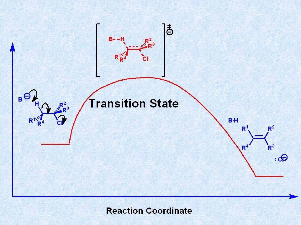 Cyclohexane Rings – E1 No C-H bonds are antiperiplanar to the C-Cl bond