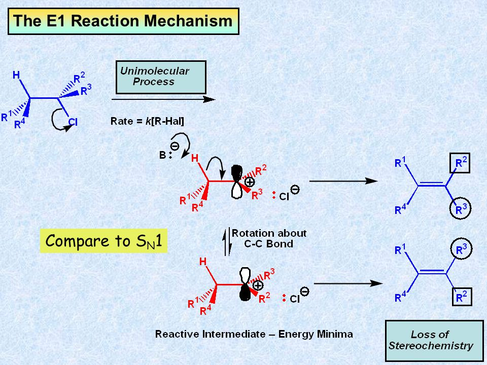 The E1 Reaction Mechanism Compare to S N 1