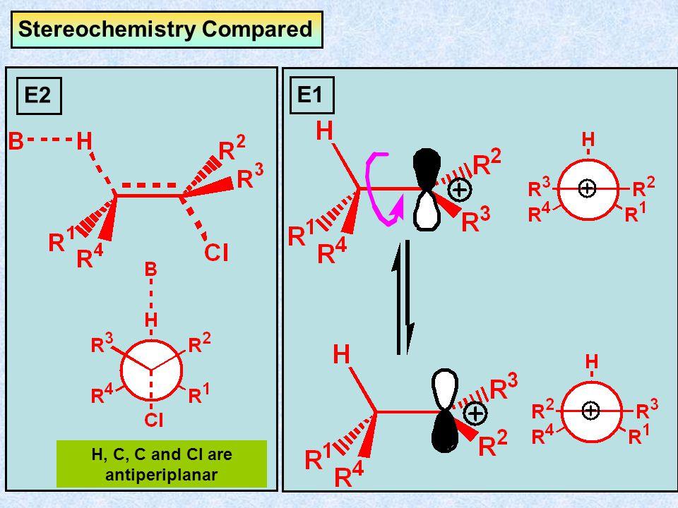 Stereochemistry Compared H, C, C and Cl are antiperiplanar E2 E1