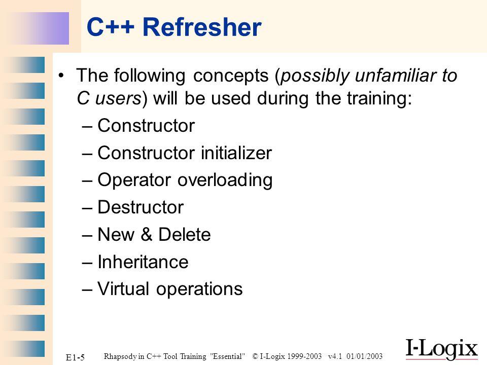 Rhapsody in C++ Tool Training Essential © I-Logix 1999-2003 v4.1 01/01/2003 E1-6 Part One : Example 1 Basic Rhapsody Hello World