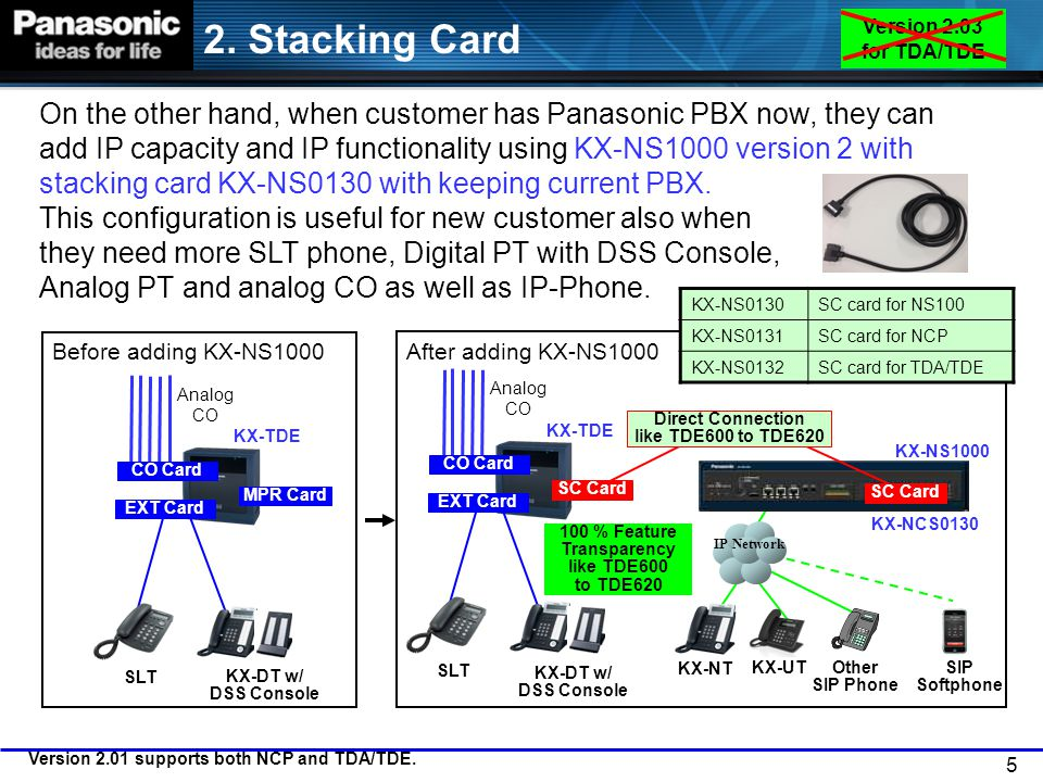 6 3.KX-NT Phone Capacity Increase Total capacity is as follows.