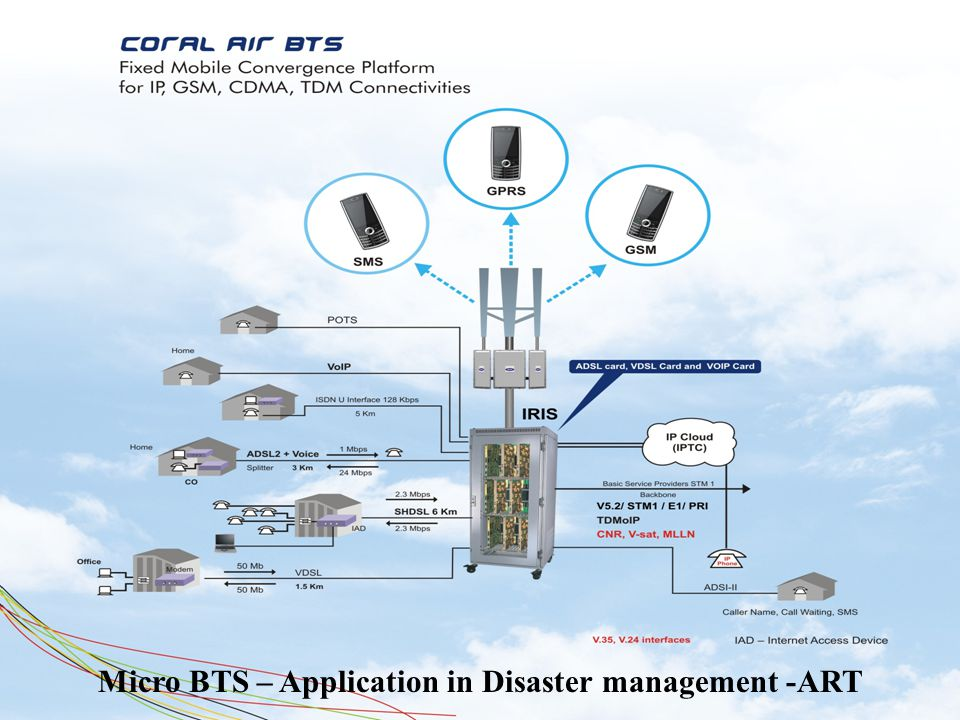 Micro BTS – Application in Disaster management -ART