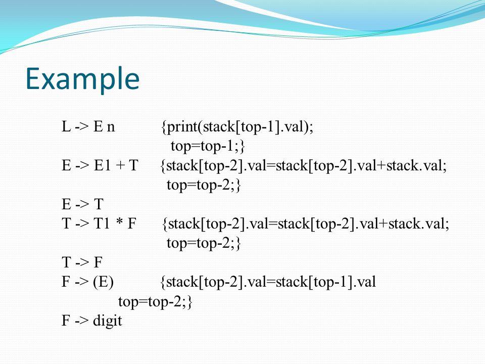 Example L -> E n {print(stack[top-1].val); top=top-1;} E -> E1 + T {stack[top-2].val=stack[top-2].val+stack.val; top=top-2;} E -> T T -> T1 * F {stack