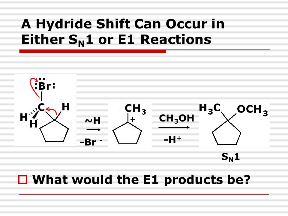 A Hydride Shift Can Occur in Either S N 1 or E1 Reactions ~H CH 3 OH -H +  What would the E1 products be? SN1SN1 -Br -