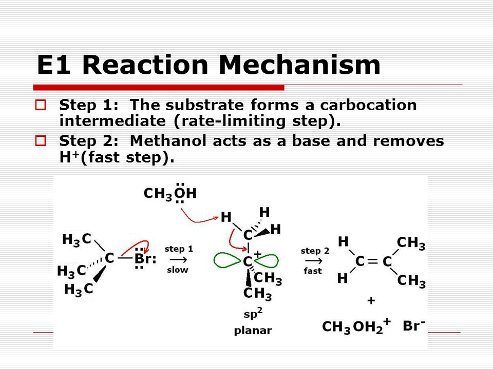 E1 Reaction Mechanism  Step 1: The substrate forms a carbocation intermediate (rate-limiting step).  Step 2: Methanol acts as a base and removes H +