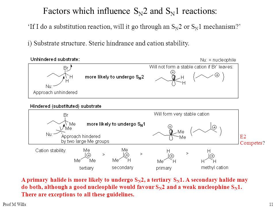 Prof M Wills11 Factors which influence S N 2 and S N 1 reactions: 'If I do a substitution reaction, will it go through an S N 2 or S N 1 mechanism?' i