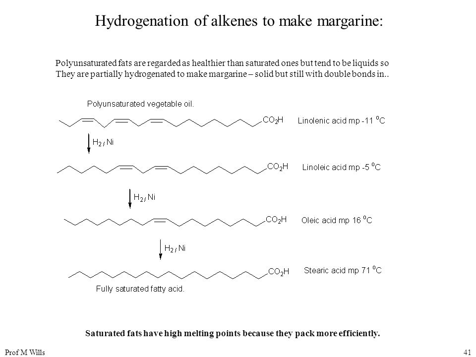 Prof M Wills41 Hydrogenation of alkenes to make margarine: Saturated fats have high melting points because they pack more efficiently. Polyunsaturated
