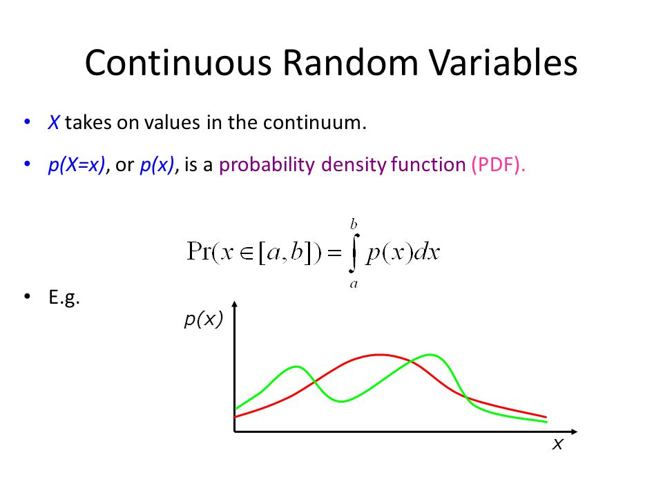 Continuous Random Variables X takes on values in the continuum. p(X=x), or p(x), is a probability density function (PDF). E.g. x p(x)