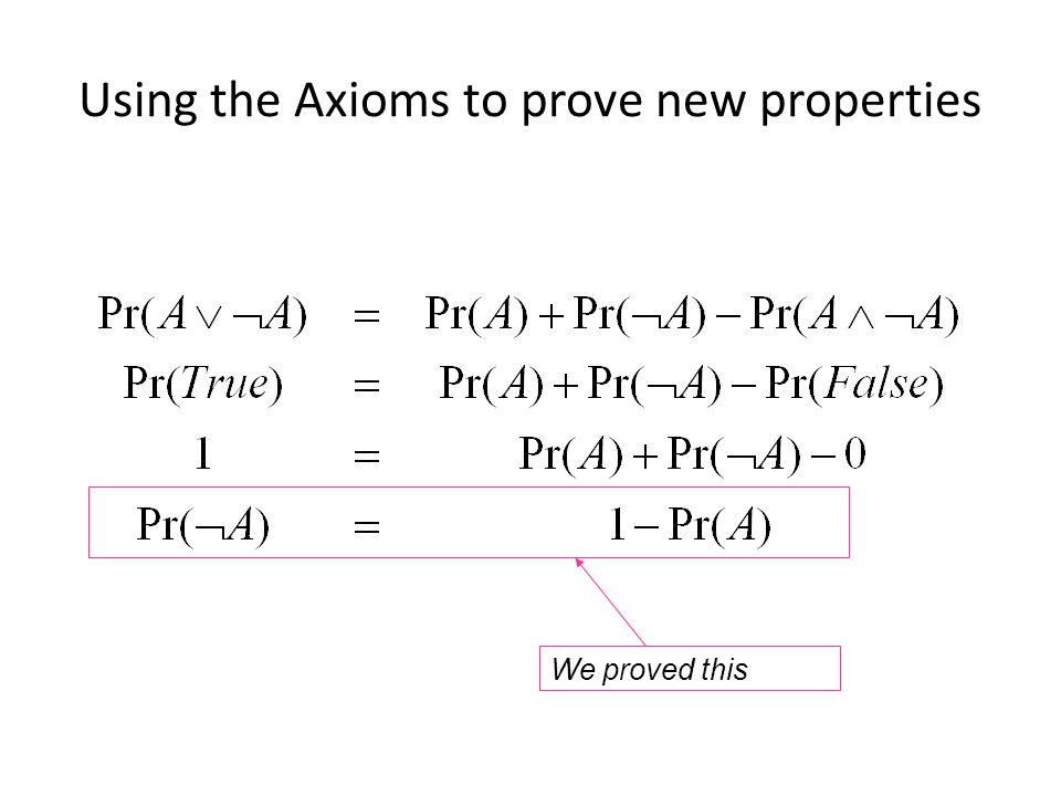 Using the Axioms to prove new properties We proved this