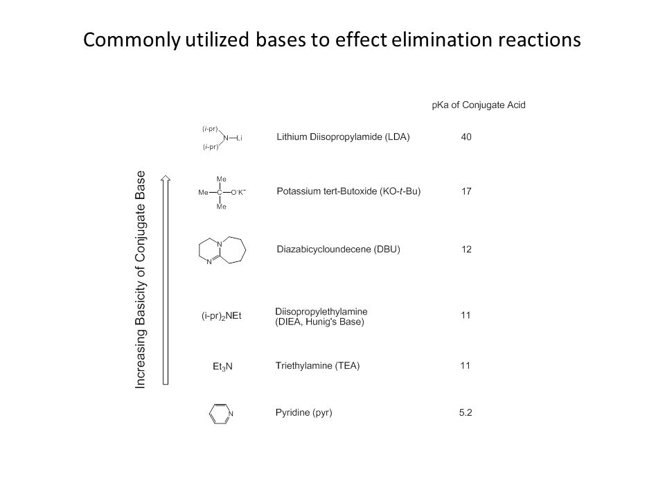 Commonly utilized bases to effect elimination reactions