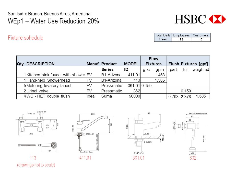 Fixture schedule San Isidro Branch, Buenos Aires, Argentina WEp1 – Water Use Reduction 20% Total Daily Uses EmployeesCustomers 3815 113411.01361.01632 (drawings not to scale) QtyDESCRIPTIONManufProductMODEL Flow FixturesFlush Fixtures [gpf] SeriesIDgpcgpmpartfullweighted 1Kitchen sink faucet with showerFVB1-Arizona411.01 1.453 1Hand-held ShowerheadFVB1-Arizona113 1.585 5Metering lavatory faucetFVPressmatic361.010.159 2Urinal valveFVPressmatic362 0.159 4WC - HET double flushIdealSuma90000 0.7932.378 1.585