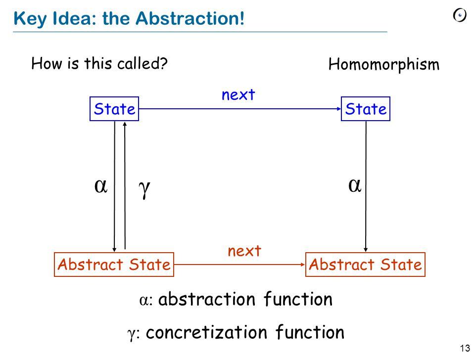13 Key Idea: the Abstraction.